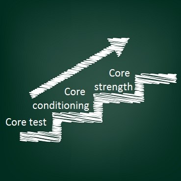 A step-by-step approach to strengthen the core